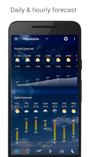 Transparent weather clock screenshot