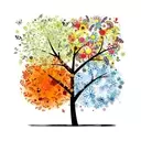 آموزش درخت میوه