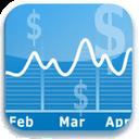 مدیریت هزینه های روزانه