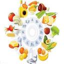 خواص میوه ها و خوراکیها