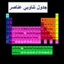 جدول تناوبي 118 عنصر