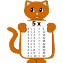 Learning multiplication tables
