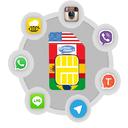شماره تلگرام سیتی