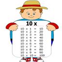 آموزش جدول ضرب کودکان
