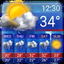 پیشرفته هواشناسی