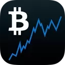 Bitcoin Ticker Widget