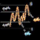 بورس - فرمول اندیکاتور 1