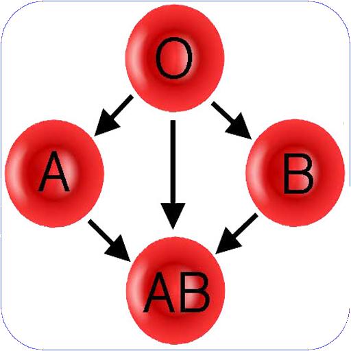 Диета по 1 группе крови положительная Здоровое