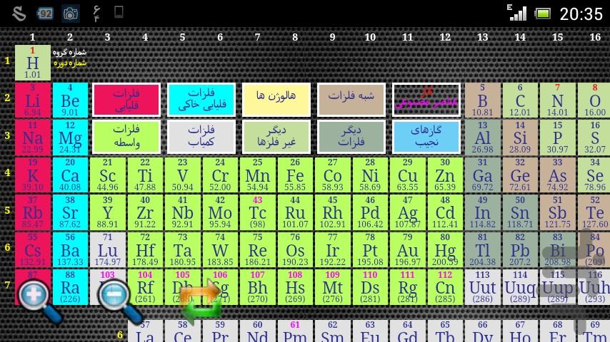 جدول تناوبی عناصر - دانلود | نصب برنامه اندروید | کافه بازارجدول تناوبی عناصر