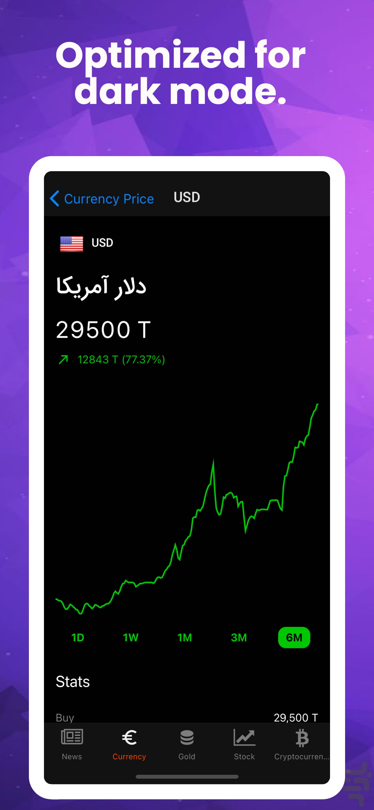 Mesghal مثقال For Android Download Cafe Bazaar Gold price, oil price, مثقال, قیمت طلا, mesghal, copper price, سایت مثقال. mesghal مثقال for android download cafe bazaar