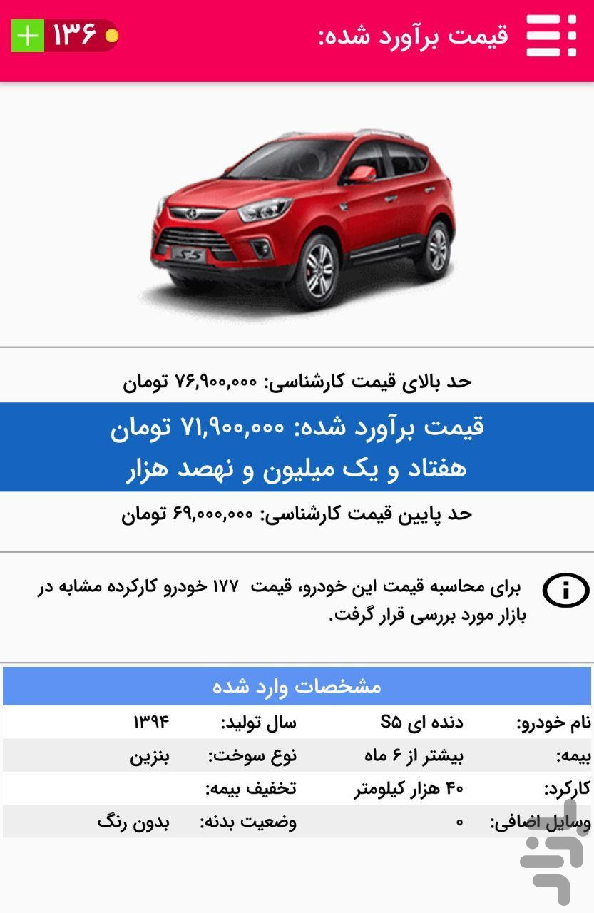 Calculating Car's Price
