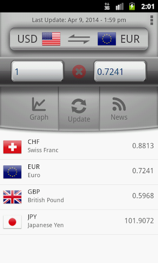 Currency screenshot