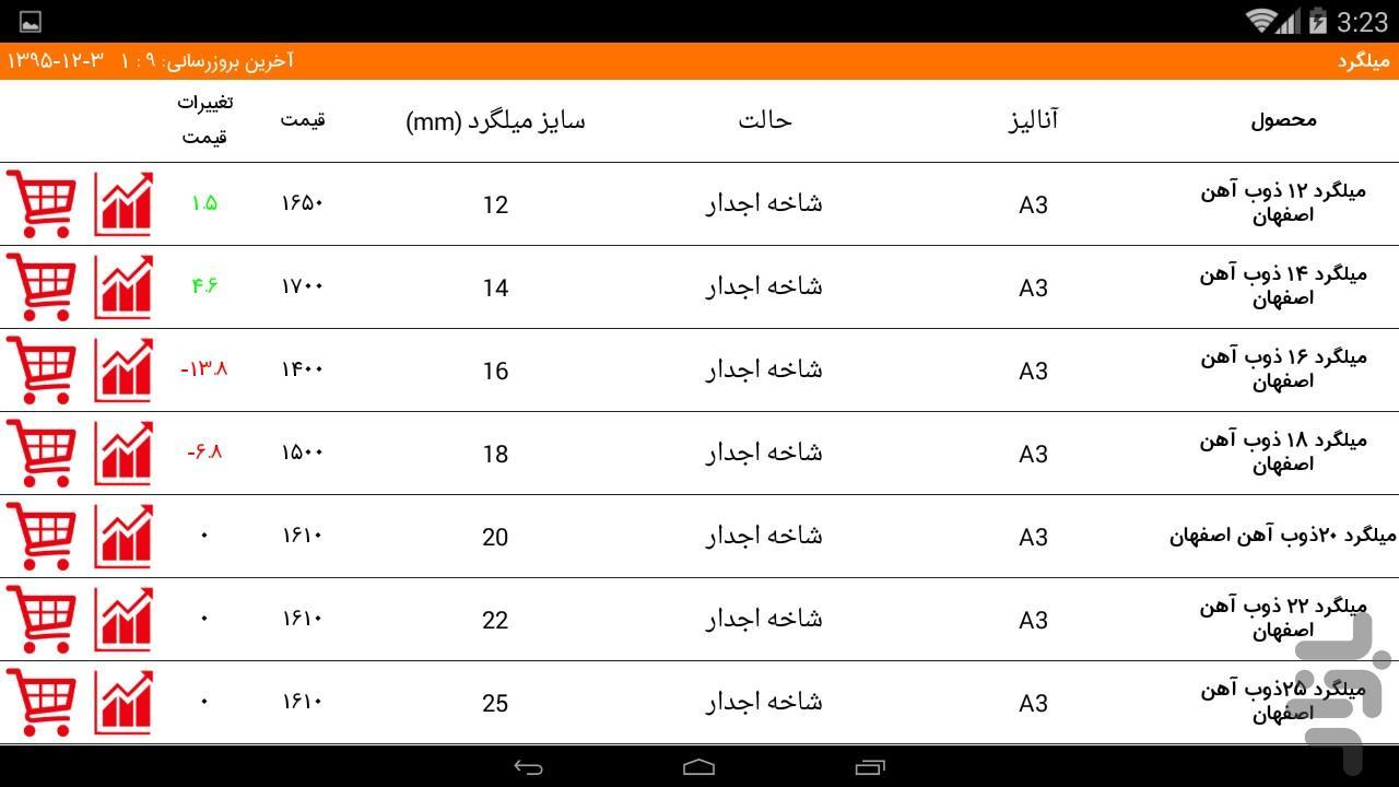 markazeahan - Image screenshot of android app