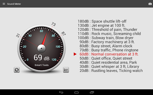 Sound Meter - Download | Install Android Apps | Cafe Bazaar