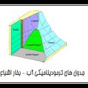 جدول های ترمودینامیکی آب