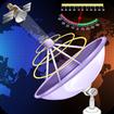 Satfinder ( Inclinometer) Analog Gyro compass