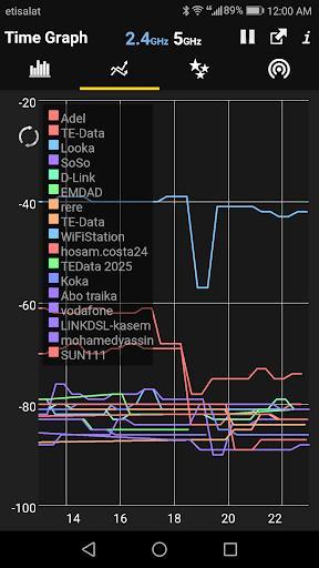 WiFi Analyzer - عکس برنامه موبایلی اندروید