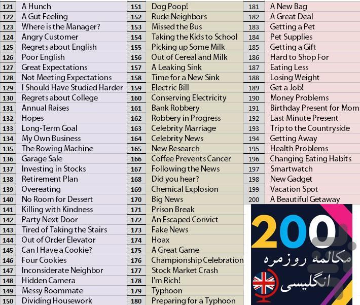200 مکالمه روزمره انگلیسی - عکس برنامه موبایلی اندروید