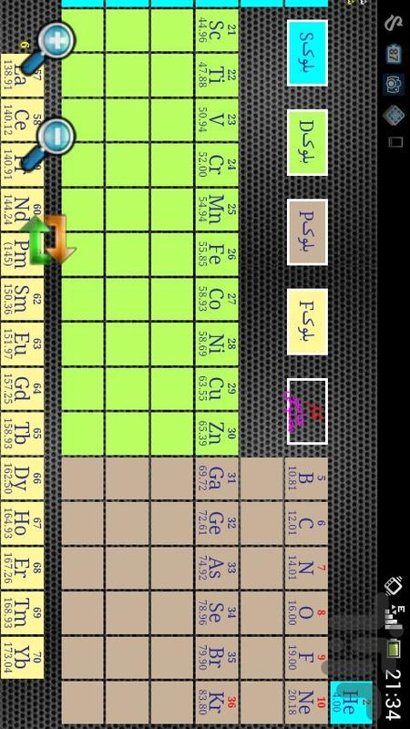 جدول تناوبی عناصر-دمو - عکس برنامه موبایلی اندروید