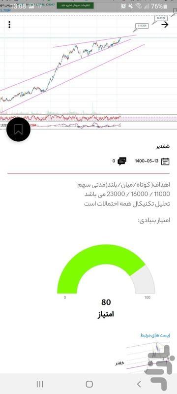 مدبر تحلیل - عکس برنامه موبایلی اندروید