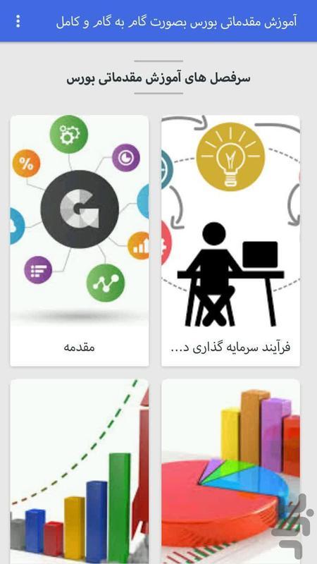 آموزش بورس بصورت گام به گام - عکس برنامه موبایلی اندروید