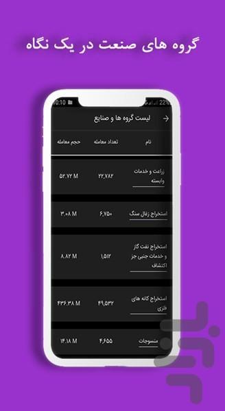 بورس پال (دستیار جامع تحلیلی بورس) - عکس برنامه موبایلی اندروید