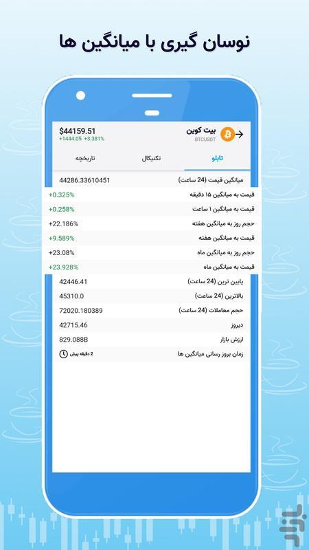 بهابین - سوپر اپلیکیشن مالی ایرانی - عکس برنامه موبایلی اندروید