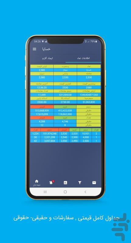 بیدارباش بورس - عکس برنامه موبایلی اندروید