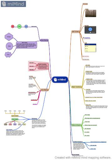 miMind - Easy Mind Mapping - عکس برنامه موبایلی اندروید