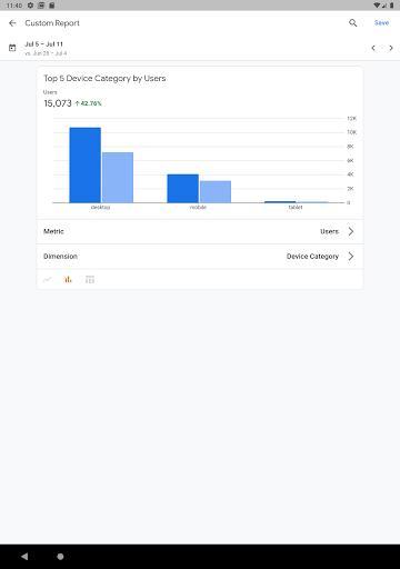 Google Analytics - عکس برنامه موبایلی اندروید
