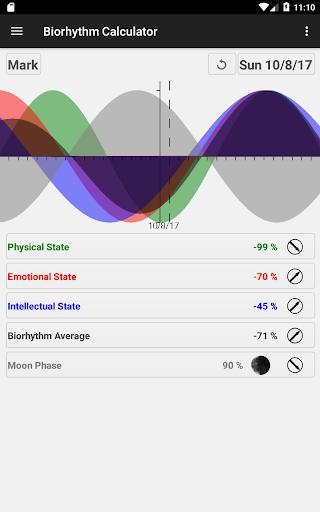 Biorhythm Calculator - عکس برنامه موبایلی اندروید