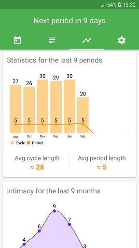 Period Tracker - عکس برنامه موبایلی اندروید