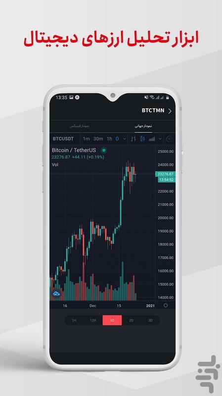 فینیکس | بازار ارزهای دیجیتال - عکس برنامه موبایلی اندروید