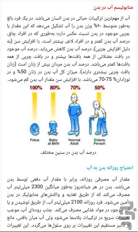 آب ، الکترولیت و تعادل اسید- باز - عکس برنامه موبایلی اندروید