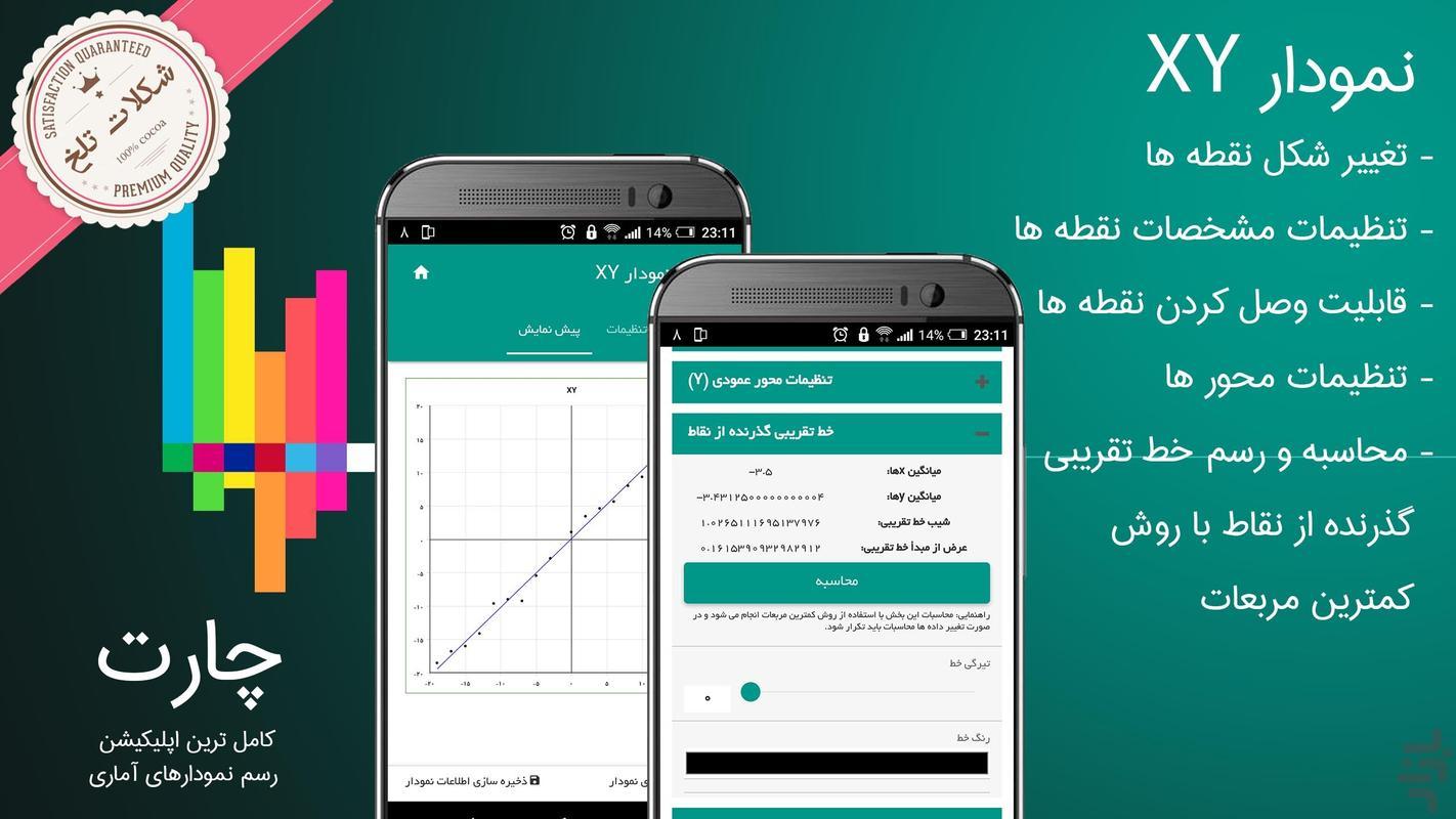 چارت (رسم نمودار) - عکس برنامه موبایلی اندروید