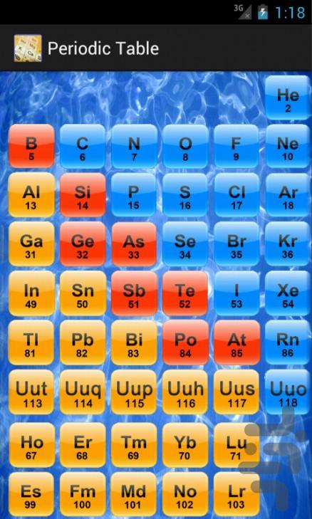 جدول تناوبی مندلیف - عکس برنامه موبایلی اندروید
