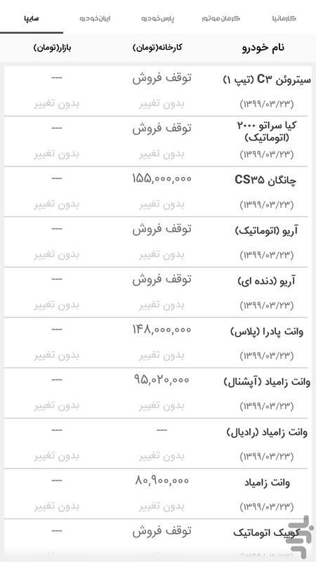 بازار خودرو ایران   خریدوفروش خودرو - عکس برنامه موبایلی اندروید