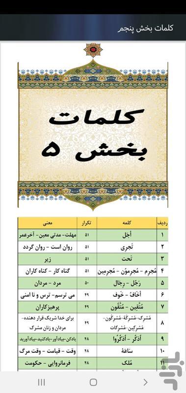 آموزش معنی قرآن(۳۵۵کلمه=۸۰٪ قرآن) - عکس برنامه موبایلی اندروید