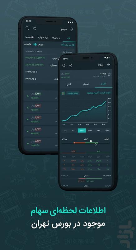 سیگنال   راهنمای سرمایهگذاری - عکس برنامه موبایلی اندروید