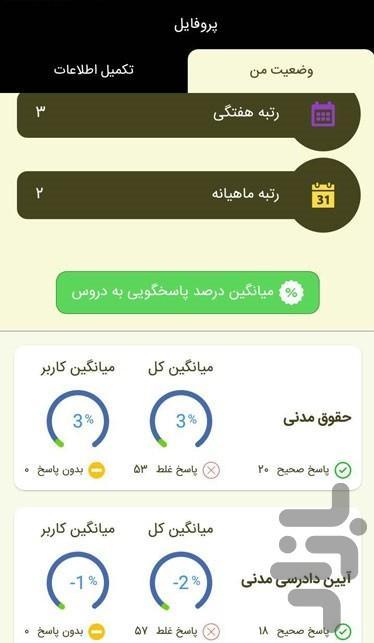 کوییز حقوقی ( آزمون یار حقوق ) - عکس برنامه موبایلی اندروید