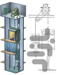 صفر تا صد نصب آسانسور - عکس برنامه موبایلی اندروید