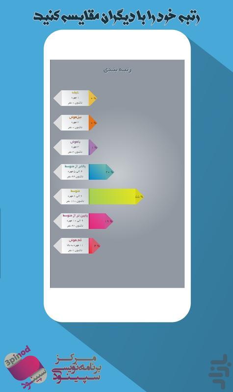 بازی هوش سنج ( تست و سنجش هوش ) - عکس بازی موبایلی اندروید