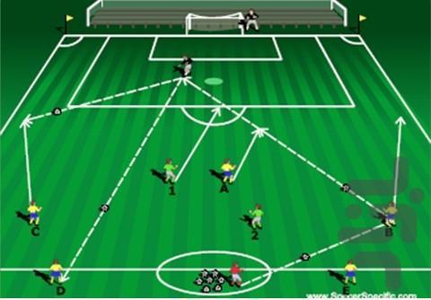 آموزش دروازه بانی فوتبال - عکس برنامه موبایلی اندروید