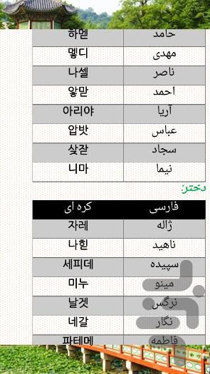 آموزش الفبای کره ای - عکس برنامه موبایلی اندروید