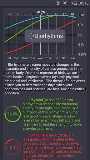 My Biorhythms - عکس برنامه موبایلی اندروید